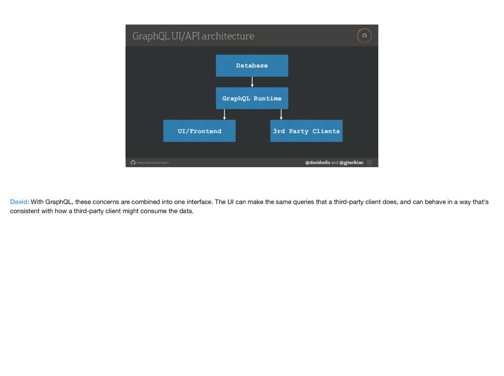 How people build software ! ! GraphQL UI/API ar...