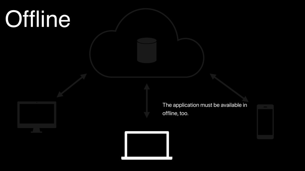 Offline The application must be available in off...