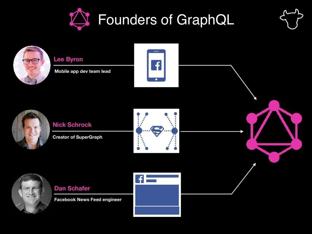 Founders of GraphQL Lee Byron Nick Schrock Dan ...