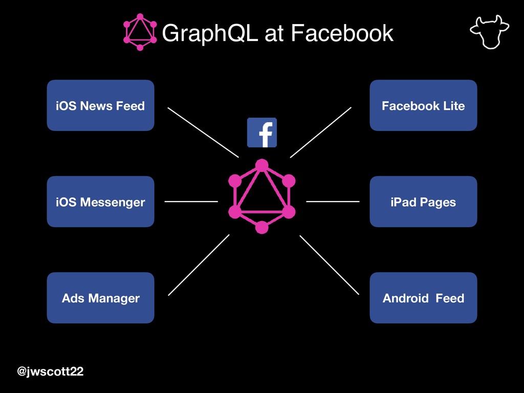 GraphQL at Facebook iOS News Feed iOS Messenger...