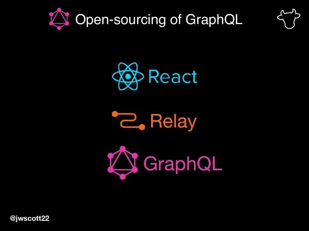 Relay GraphQL @jwscott22 Open-sourcing of Graph...