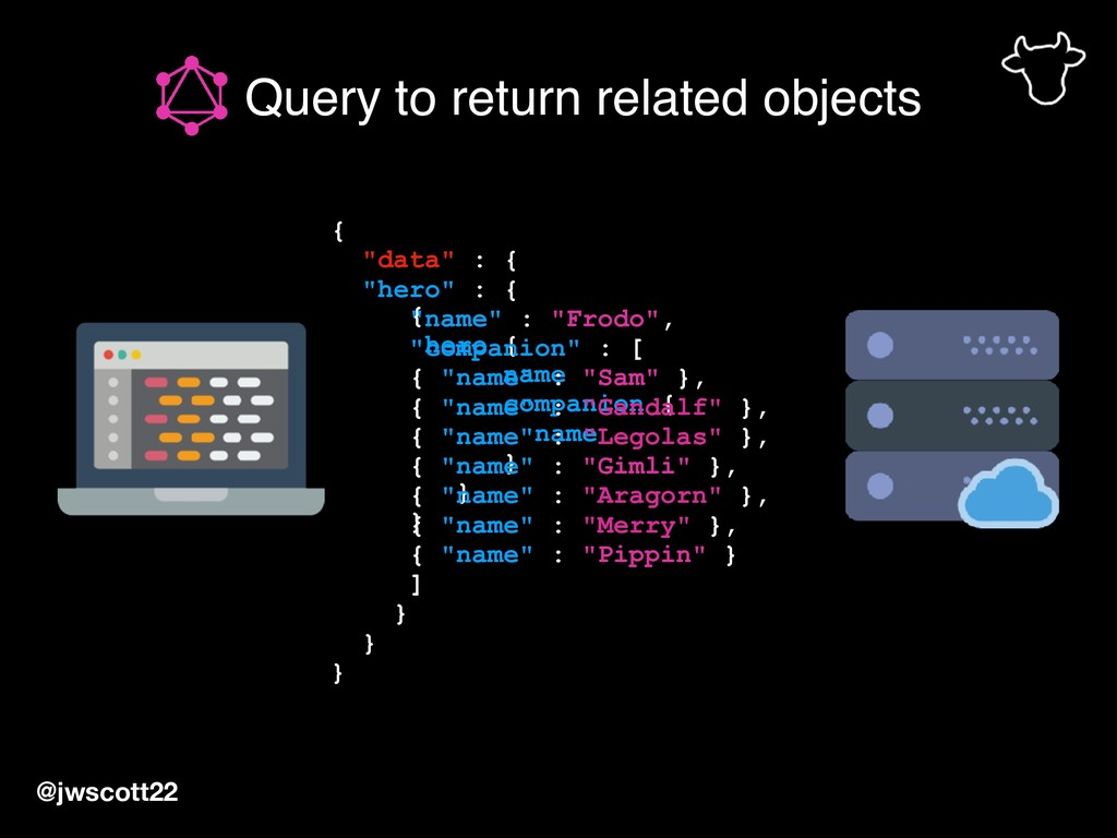 Query to return related objects @jwscott22 { he...
