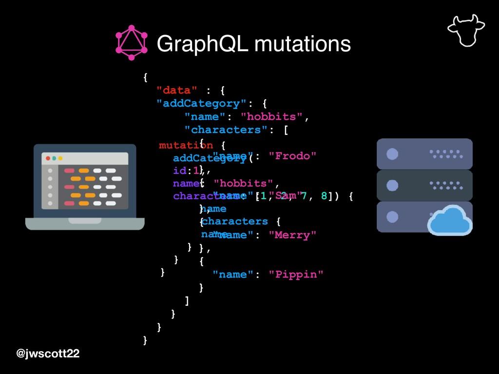 GraphQL mutations @jwscott22 mutation { addCate...