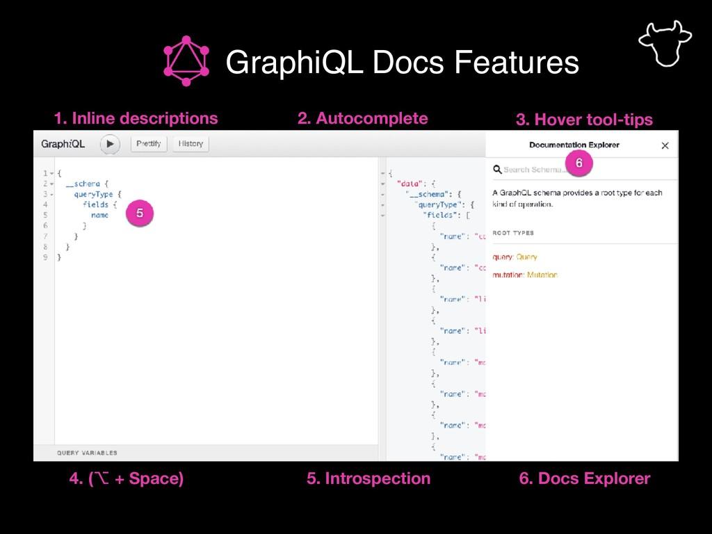 GraphiQL Docs Features 1. Inline descriptions 2...