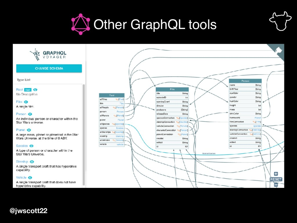 Other GraphQL tools @jwscott22