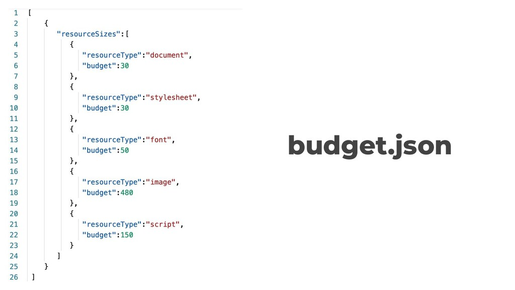 budget.json