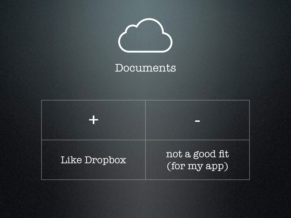 Documents + - Like Dropbox not a good fit (for m...