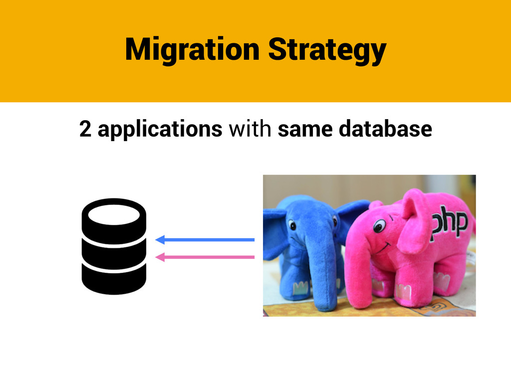 Migration Strategy 2 applications with same dat...
