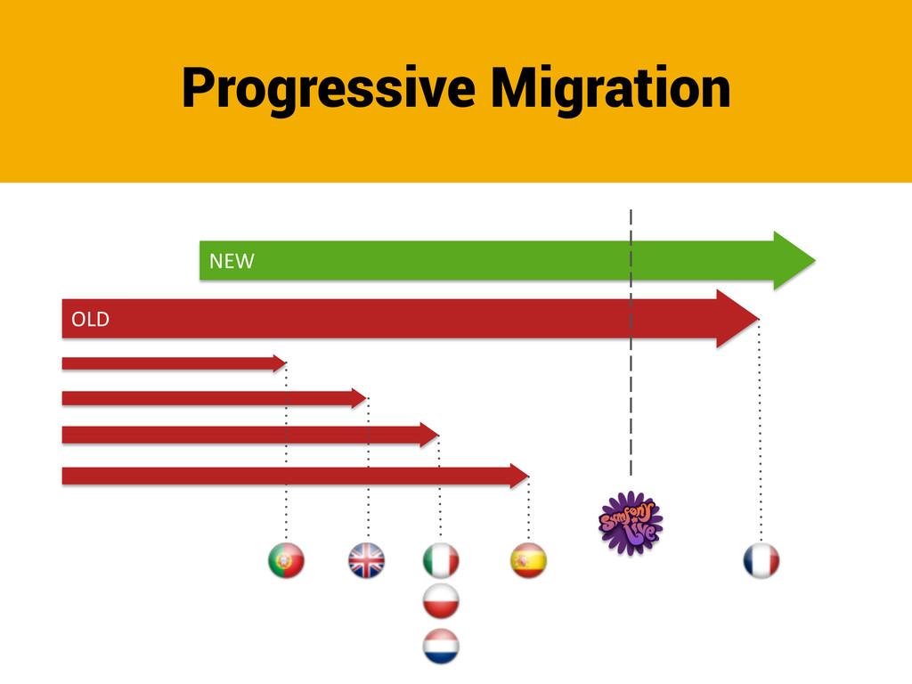 OLD  NEW  Progressive Migration