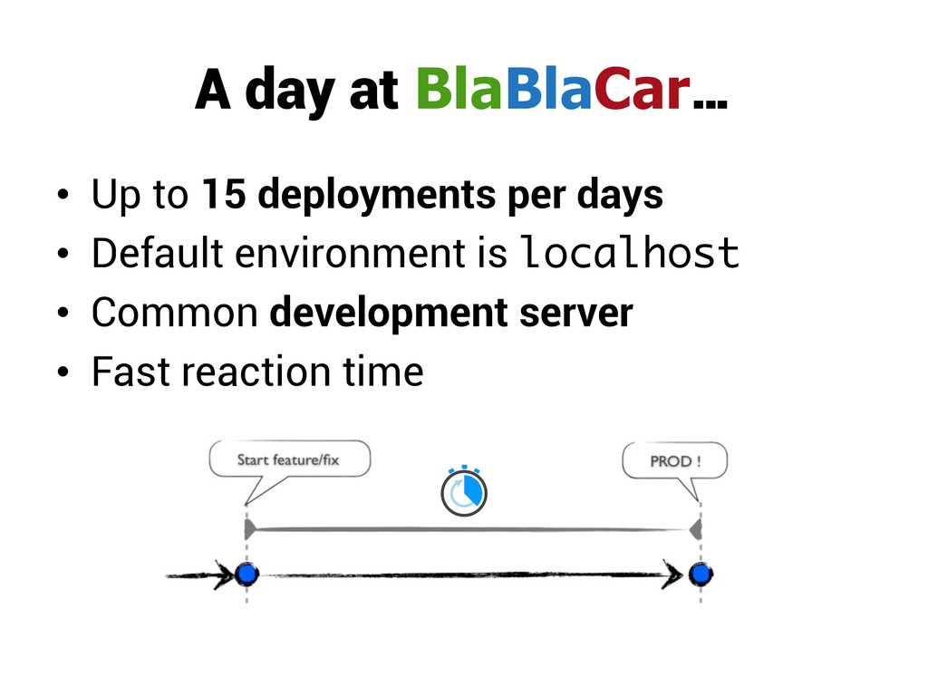 A day at BlaBlaCar… • Up to 15 deployments per...