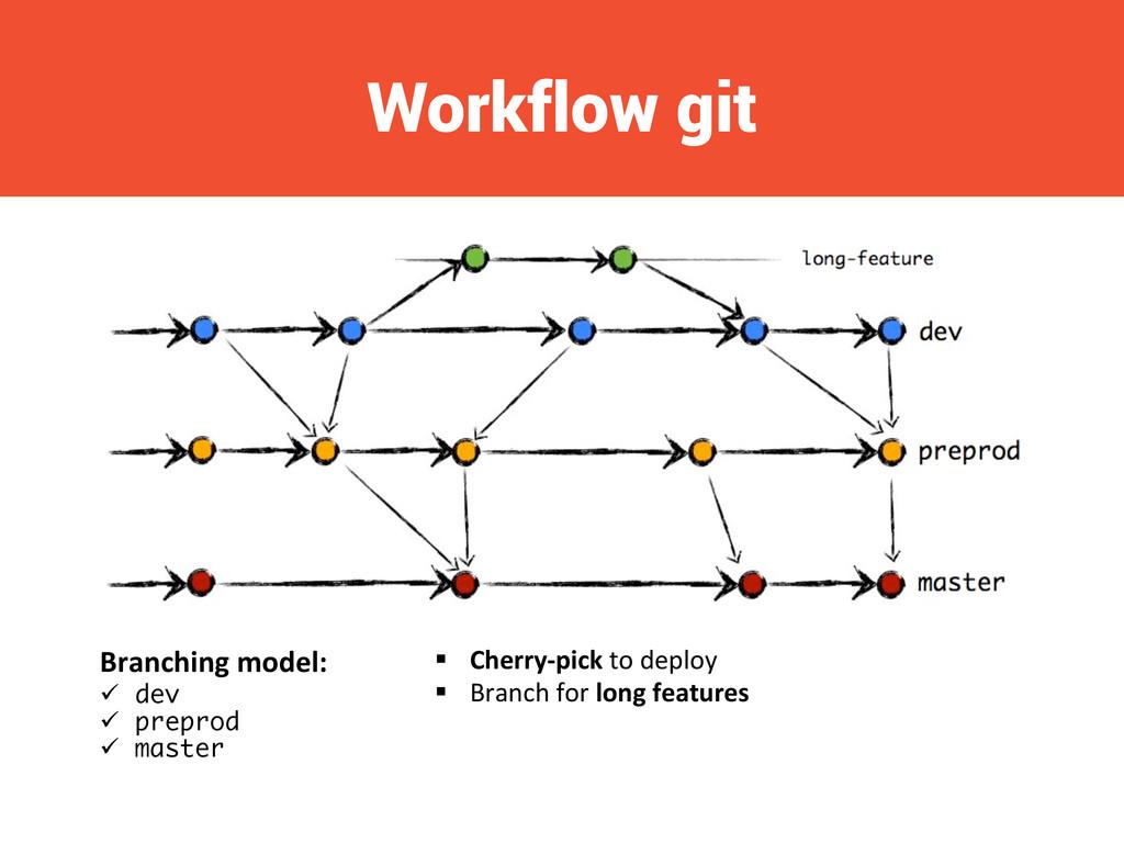 Workflow git Branching model:  ü dev ü...