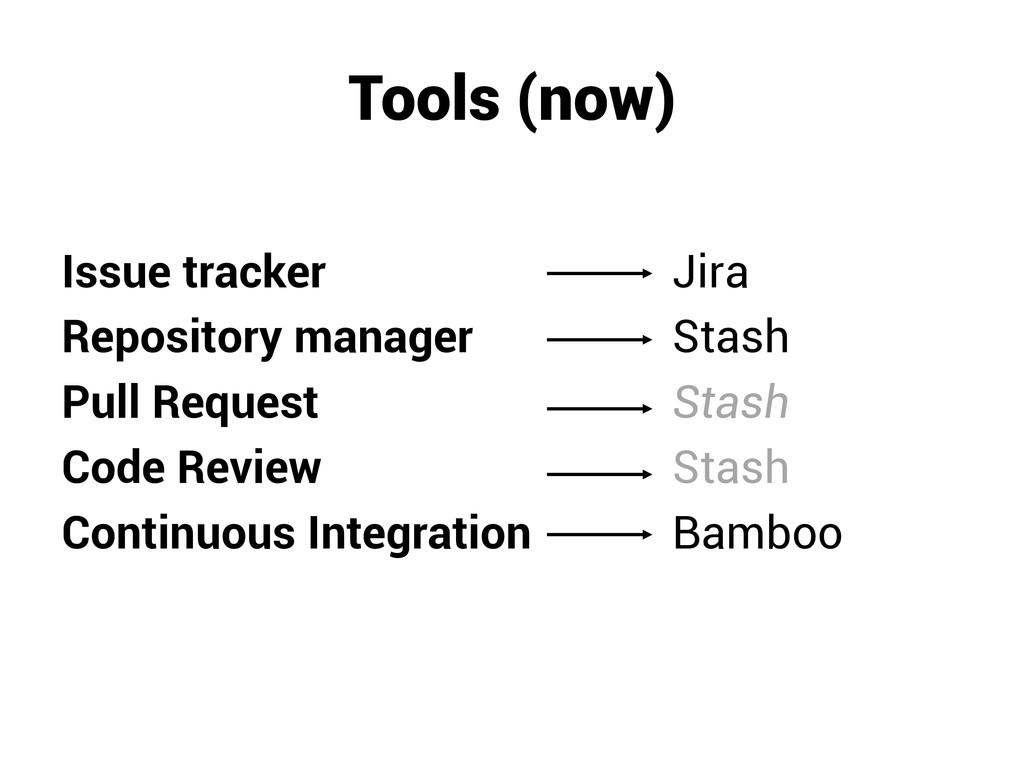 Tools (now) Issue tracker Repository manager Pu...
