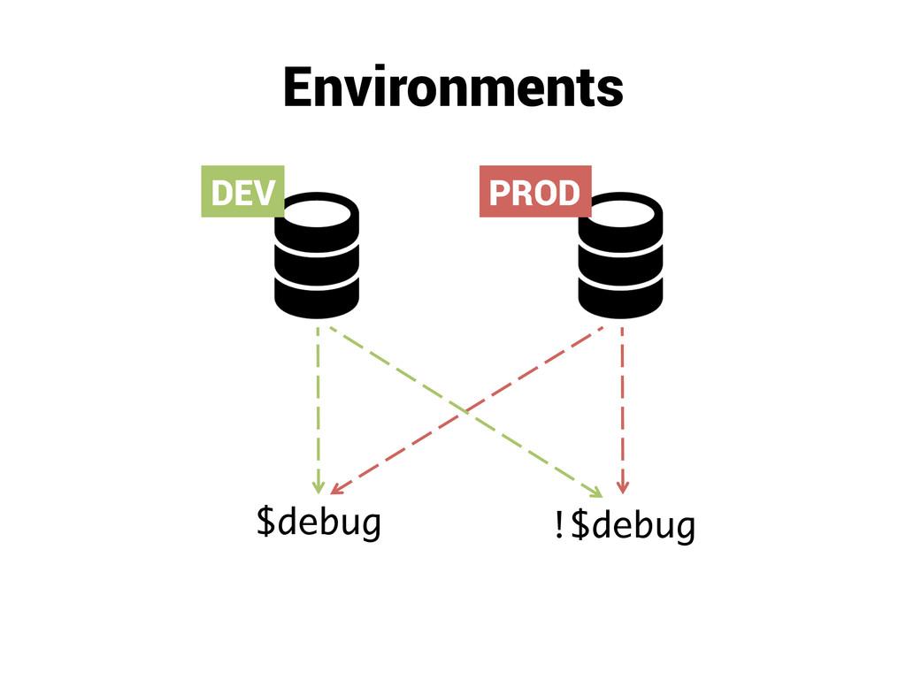 Environments $debug !$debug DEV PROD