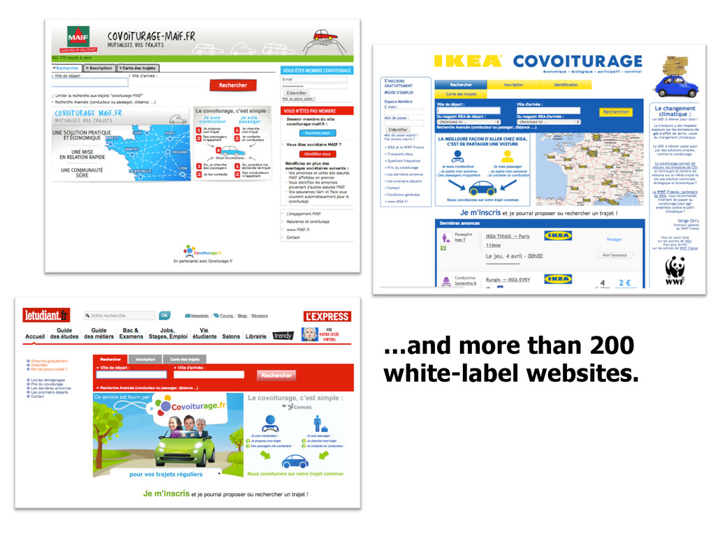 …and more than 200 white-label websites.