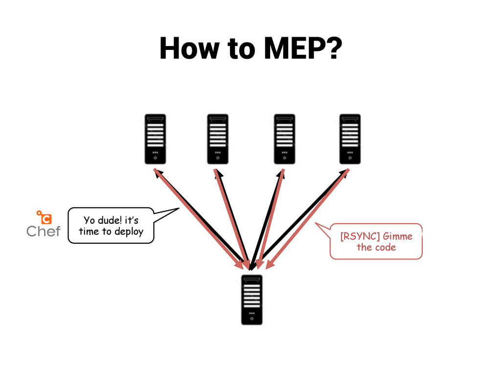 How to MEP? Yo dude! it's time to deploy [RSYNC...
