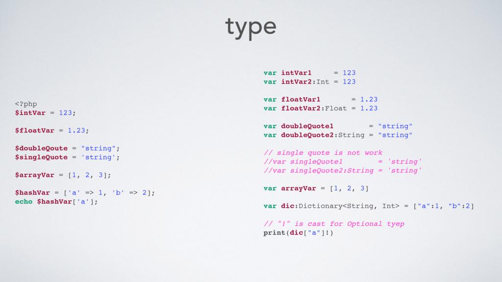 type <?php $intVar = 123; $floatVar = 1.23; $do...