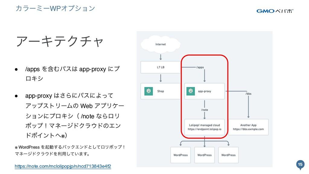 15 15 ΞʔΩςΫνϟ ● /apps ΛؚΉύε app-proxy ʹϓ ϩΩγ ●...