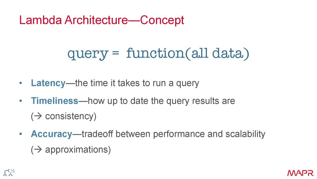 ® Lambda Architecture—Concept • Latency—the ti...