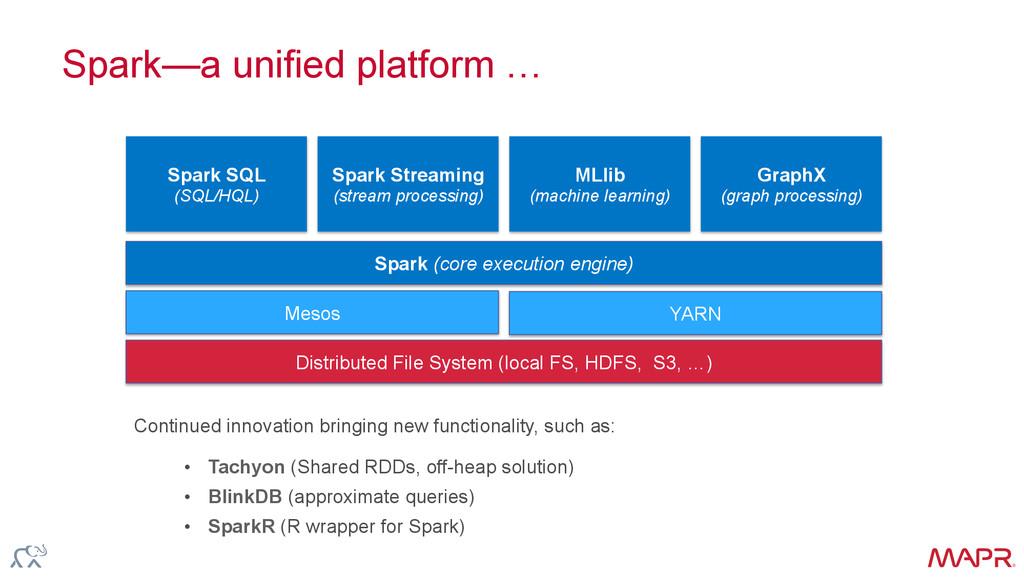 ® Spark—a unified platform … Continued innovati...