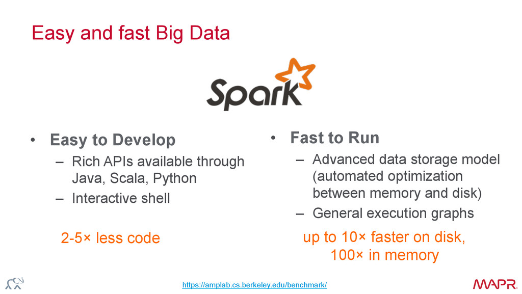 ® Easy and fast Big Data • Easy to Develop – ...