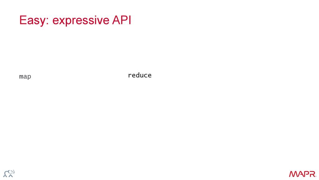 ® Easy: expressive API map reduce