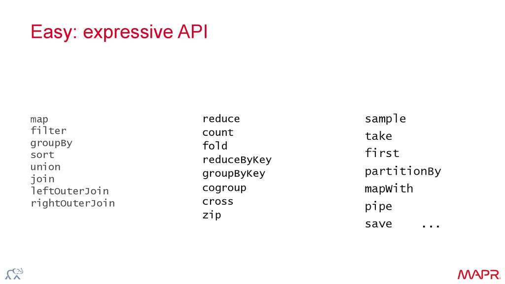 ® Easy: expressive API map filter groupBy sort ...
