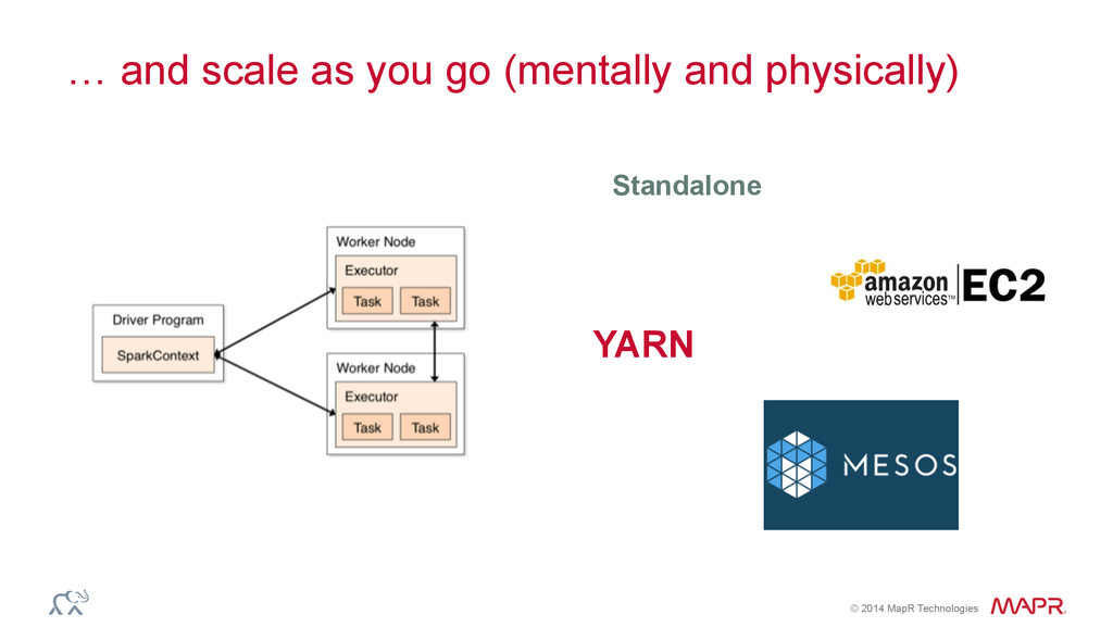 ® © 2014 MapR Technologies … and scale as you g...