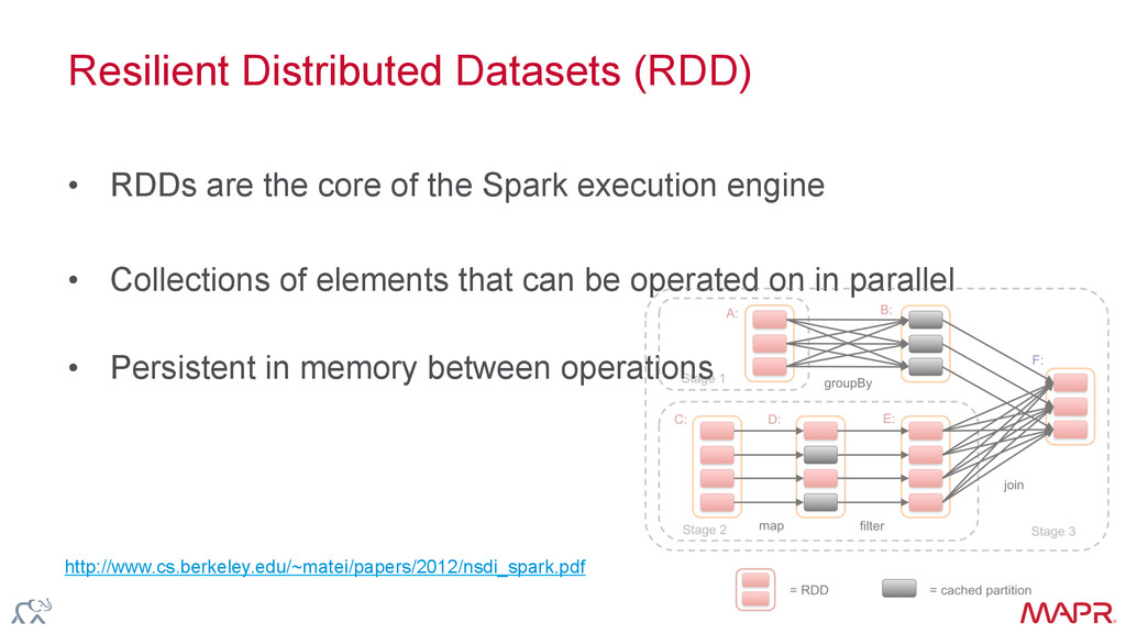 ® Resilient Distributed Datasets (RDD) • RDDs ...
