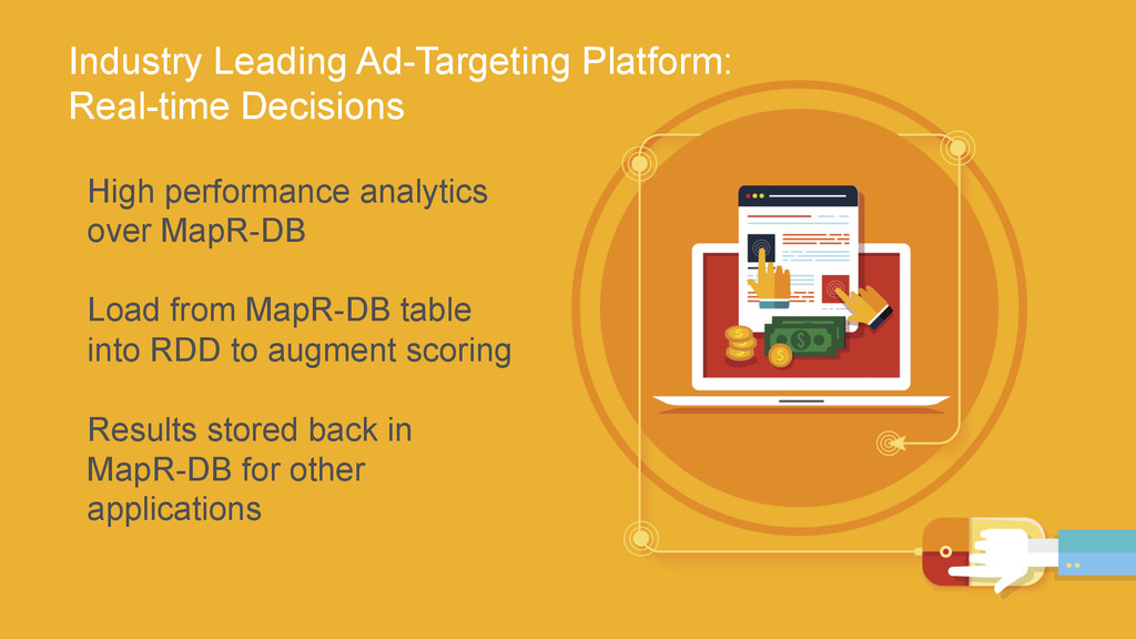 ® Industry Leading Ad-Targeting Platform: Real-...