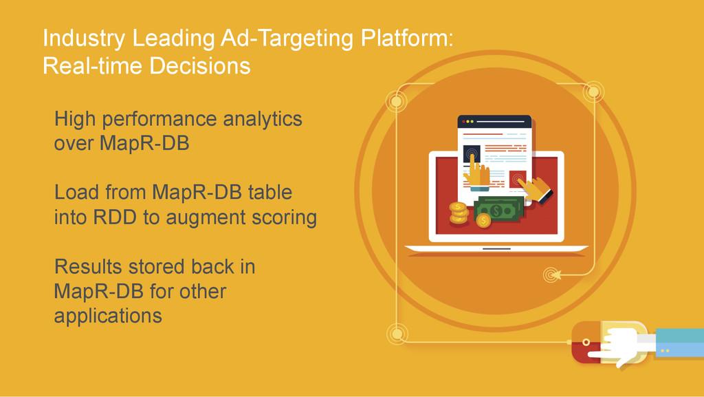 ® Industry Leading Ad-Targeting Platform: Real-...