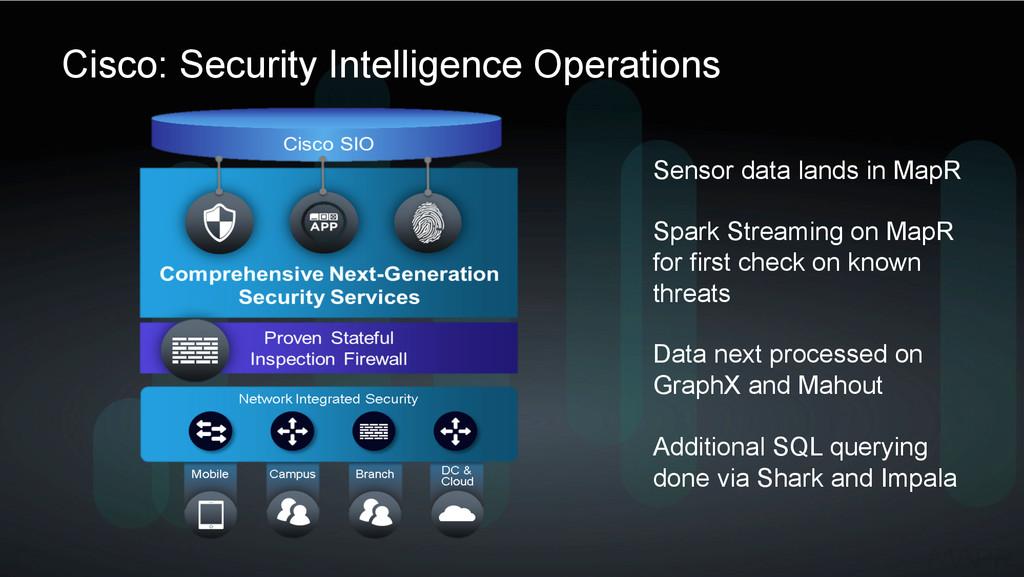 ® Cisco: Security Intelligence Operations Senso...