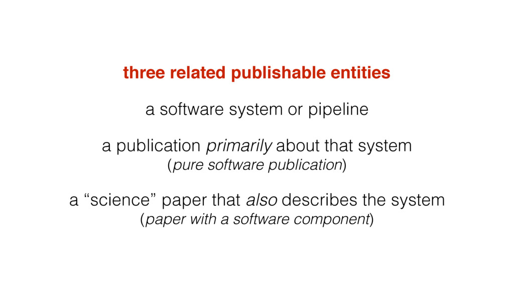 three related publishable entities a software s...
