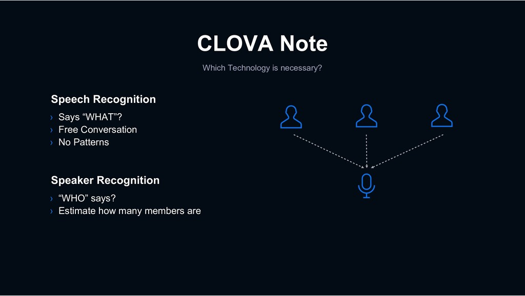 """CLOVA Note Which Technology is necessary? › """"WH..."""