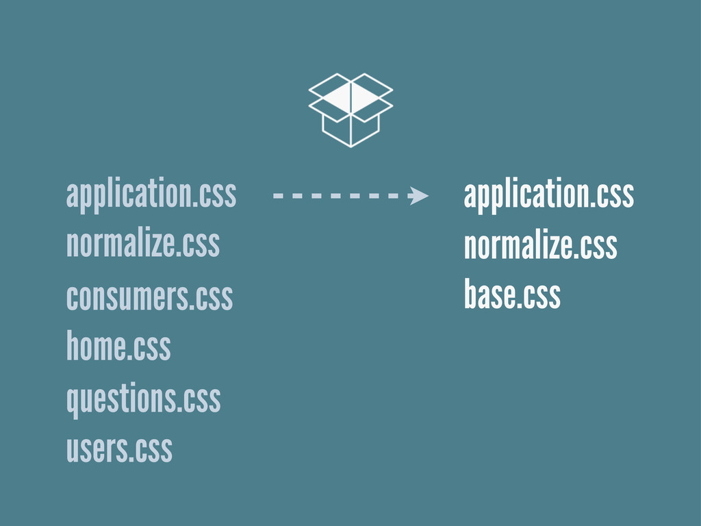 application.css base.css normalize.css consumer...