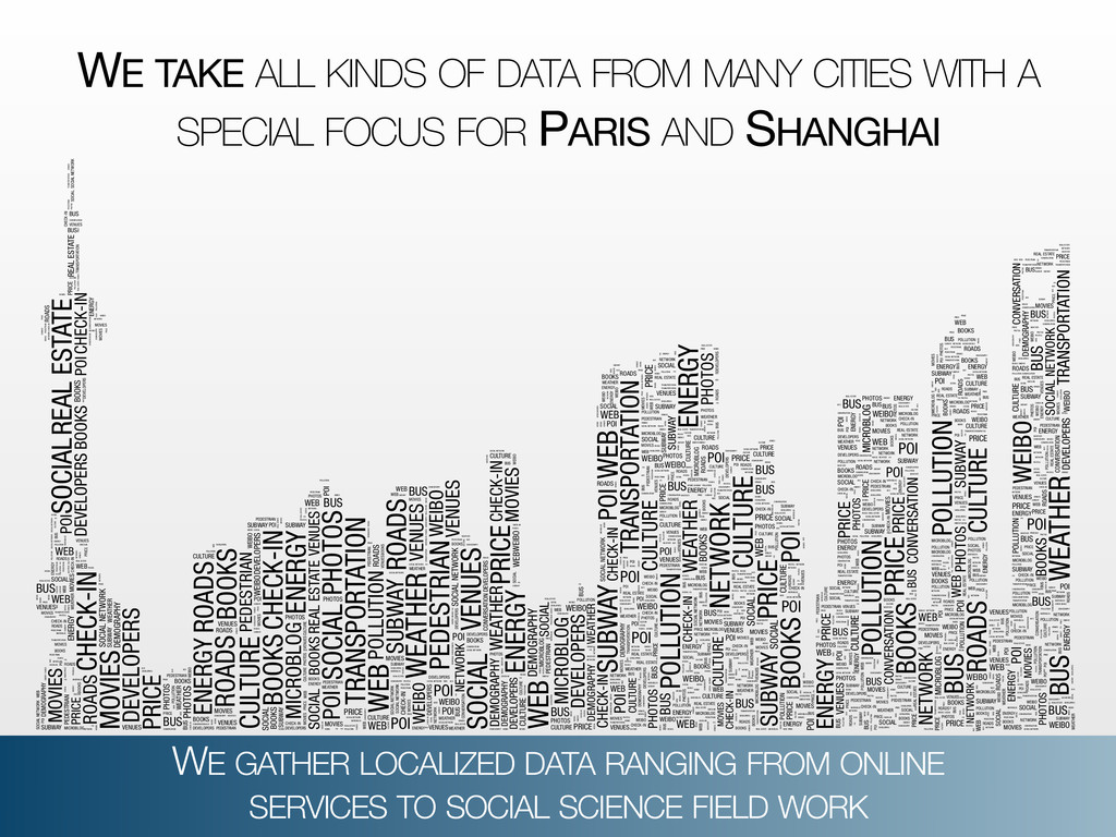 WE GATHER LOCALIZED DATA RANGING FROM ONLINE SE...