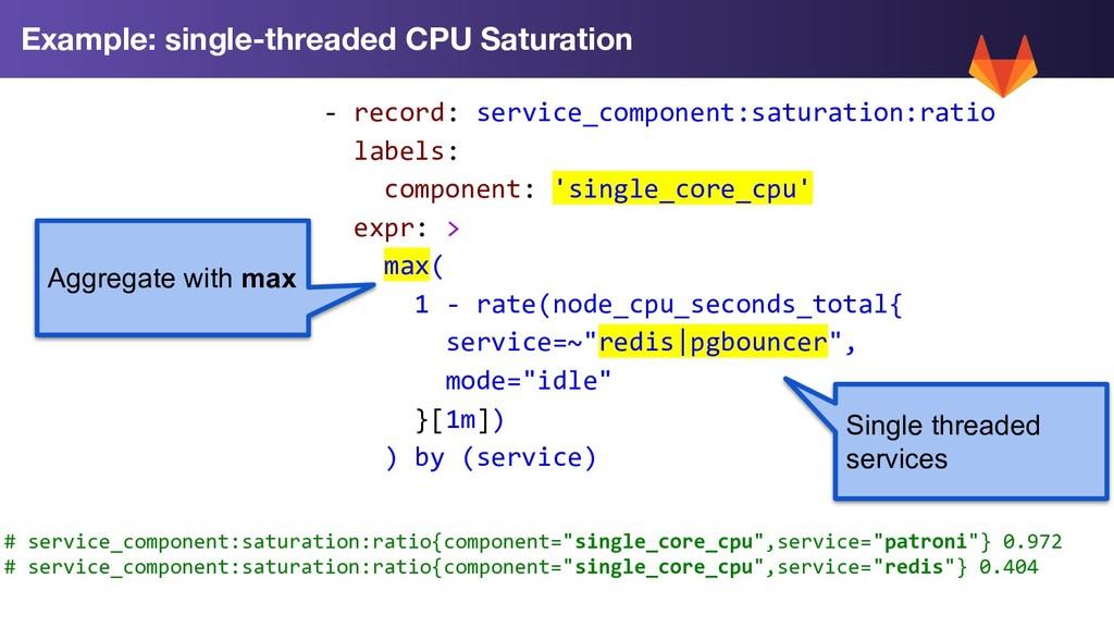 - record: service_component:saturation:ratio la...