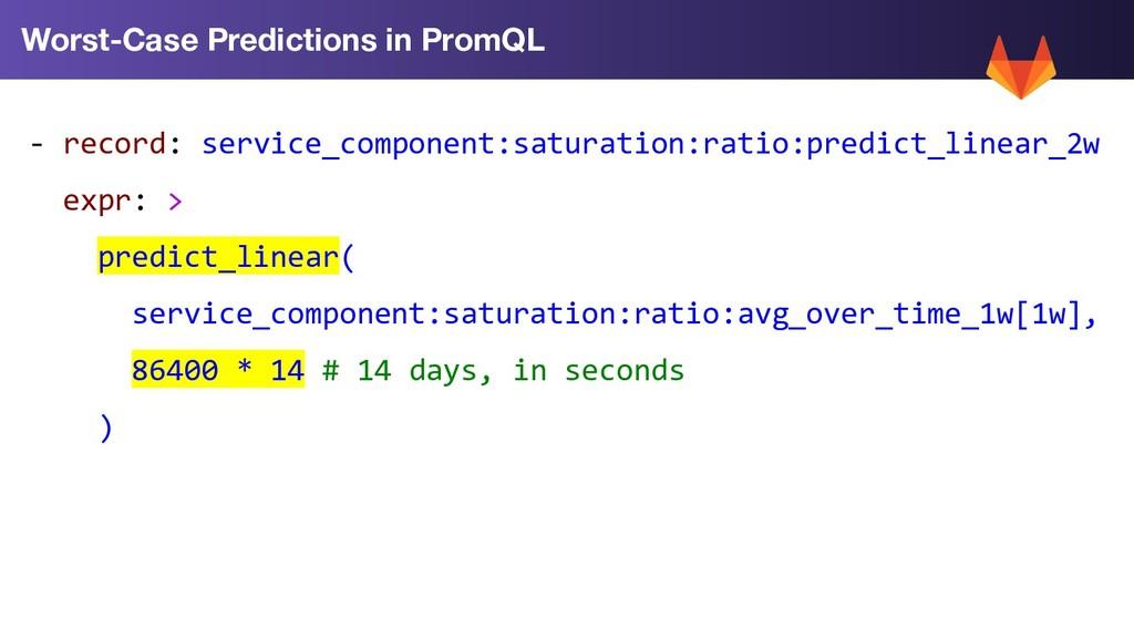 - record: service_component:saturation:ratio:pr...