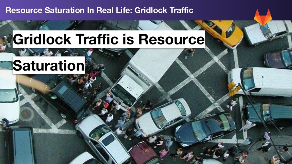 5 Gridlock Traffic is Resource Saturation Resourc...