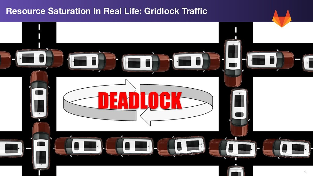 6 Resource Saturation In Real Life: Gridlock Tr...
