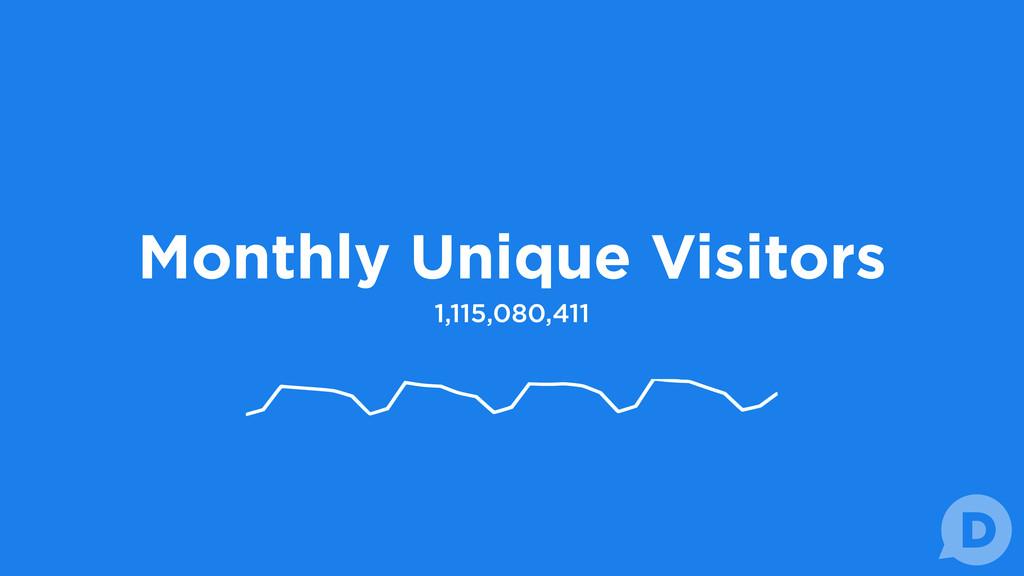 Monthly Unique Visitors 1,115,080,411
