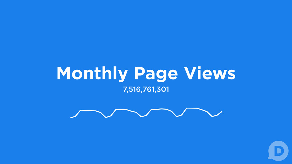 Monthly Page Views 7,516,761,301