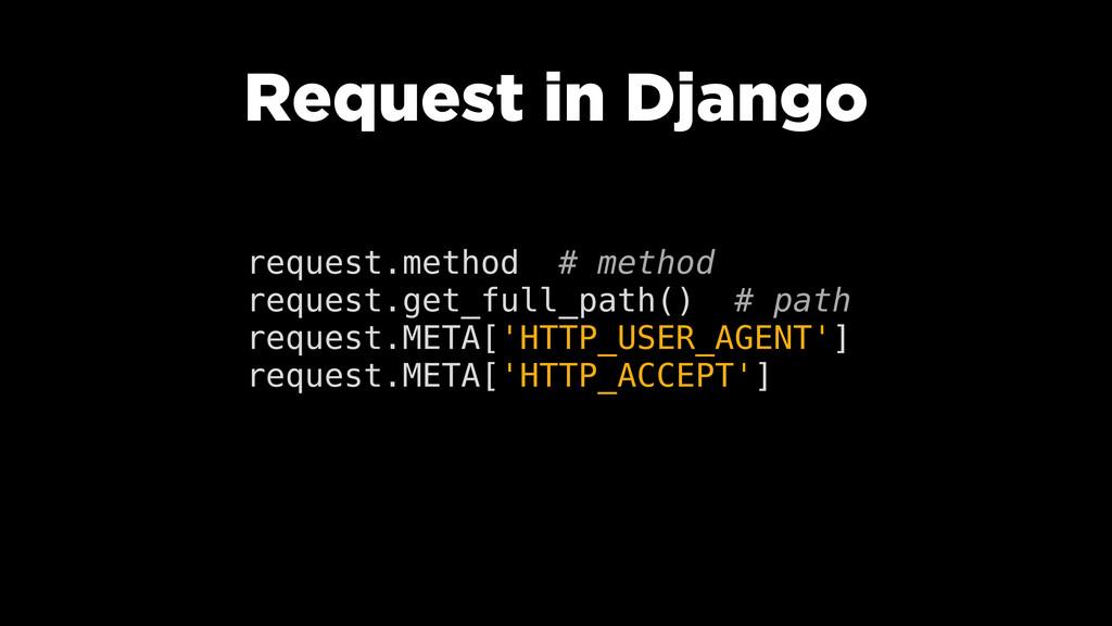 Request in Django request.method # method reque...