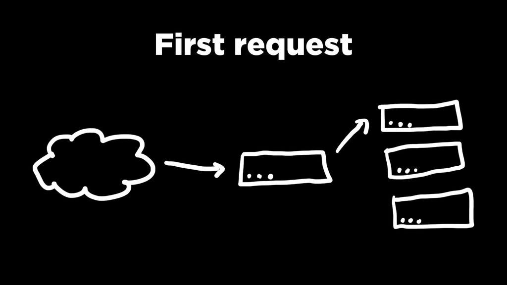 First request
