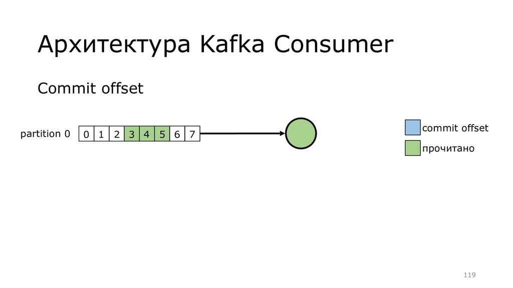 Архитектура Kafka Consumer Commit offset partit...