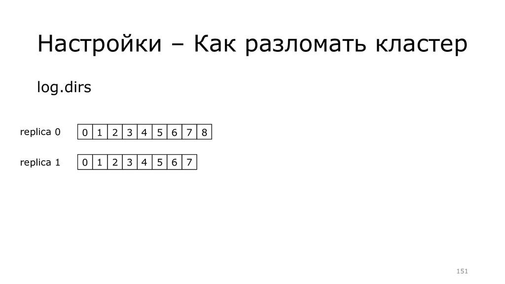 Настройки – Как разломать кластер log.dirs =151...