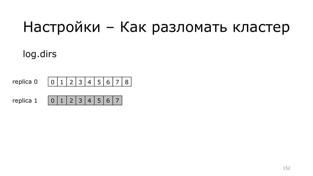 Настройки – Как разломать кластер log.dirs =152...