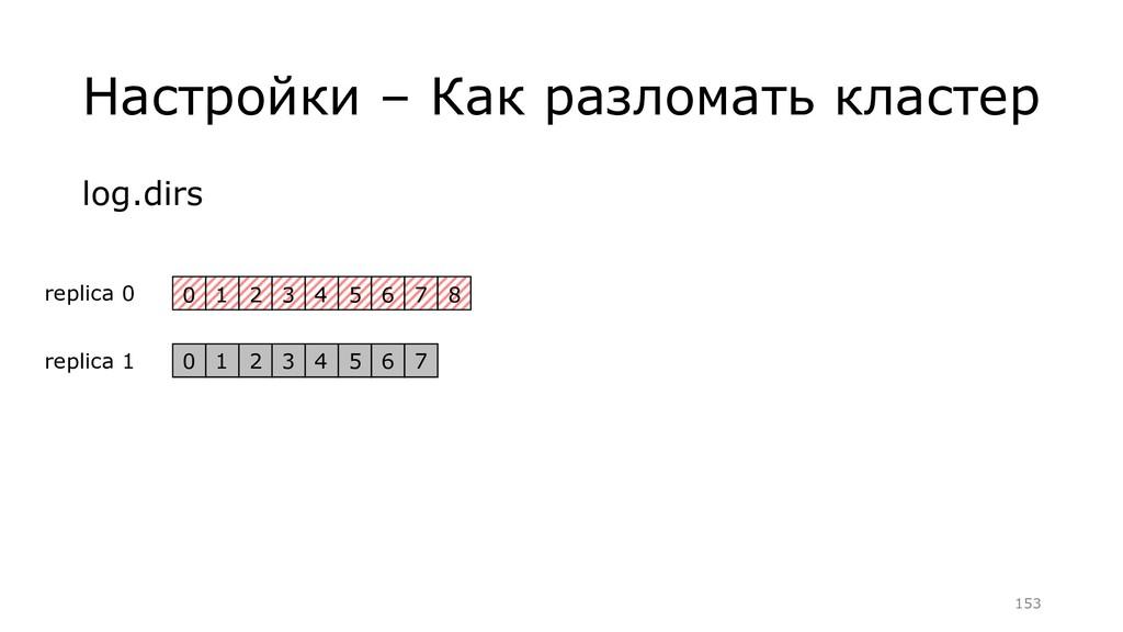 Настройки – Как разломать кластер log.dirs =153...
