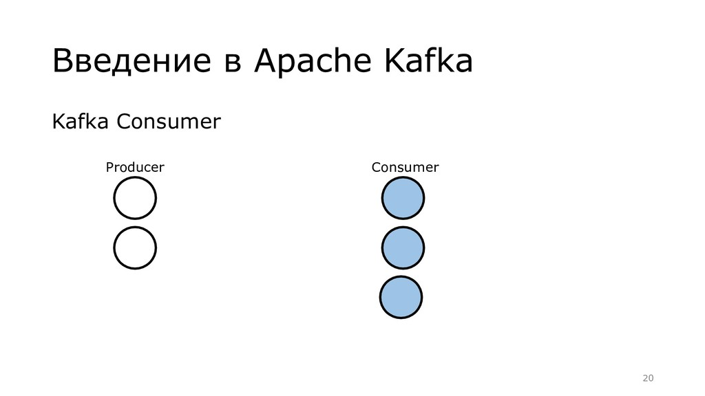 Введение в Apache Kafka Kafka Consumer Producer...