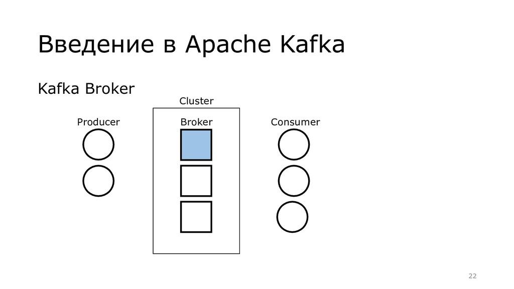 Введение в Apache Kafka Kafka Broker Producer C...