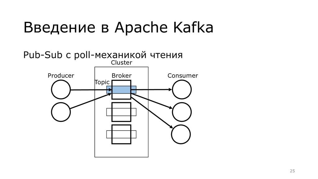 Введение в Apache Kafka Pub-Sub с poll-механико...